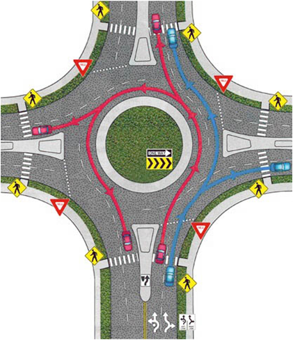 multi-lane roundabout